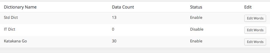 jQueryでボタンと同行のTDフィールドにアクセス